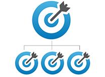 Ứng dụng phương pháp quản trị nhân sự theo hiệu suất của những doanh nghiệp hàng đầu